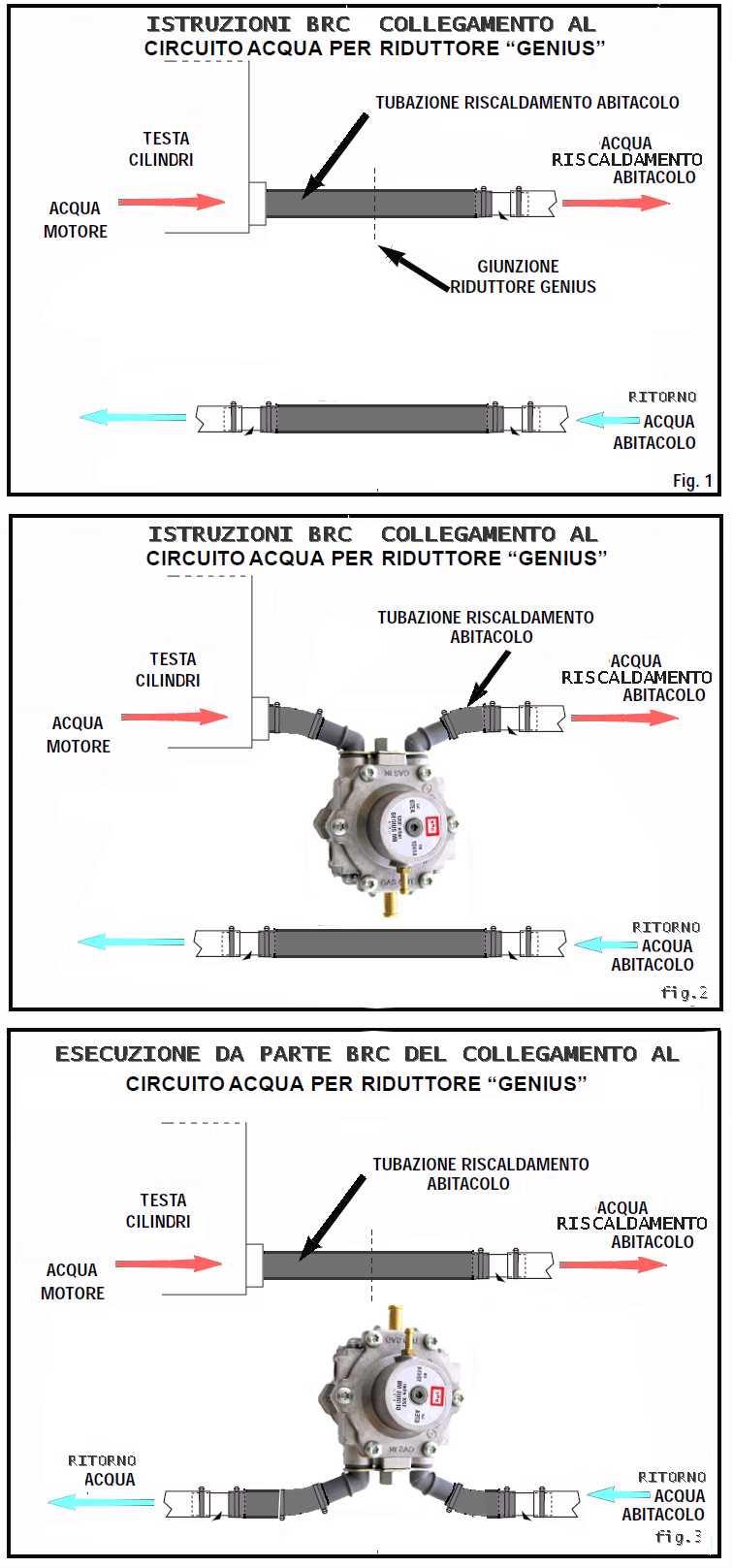 Schema Elettrico Ford Fusion : Schema elettrico ford fiesta