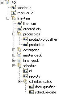 Need Help in mapping from IDoc to an XML format