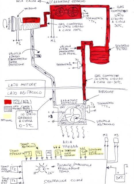 Schema Elettrico Ventola Radiatore : Volvo tdi ventola radiatore