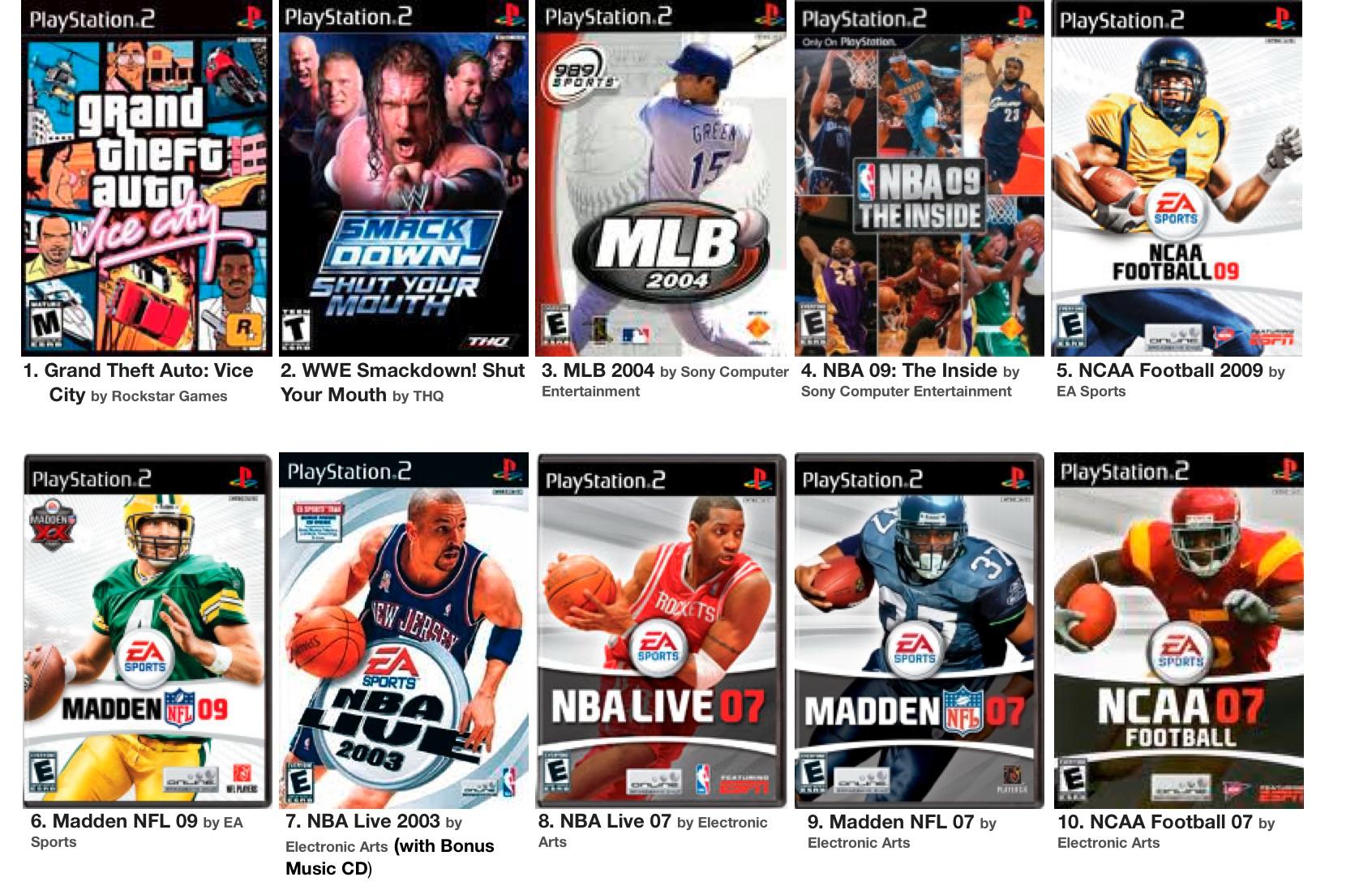 Playstation 2 Games List Playstation 2 g...