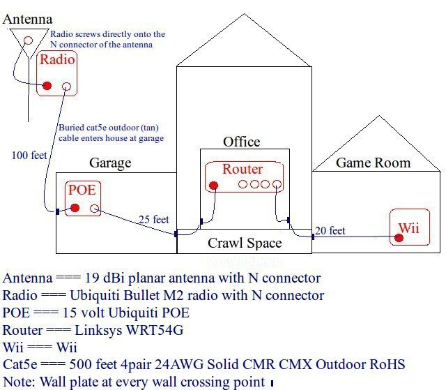 cat6 rj45 wall jack wiring diagram rj45 wall plate wiring diagram is this how you wire the rj45 female wall mount connectors?